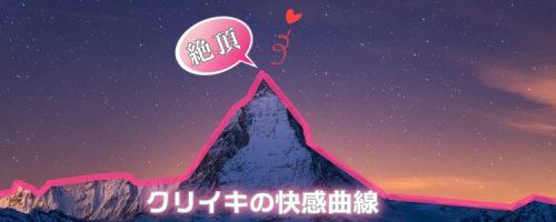 中イキの快感曲線はズバリ!山脈!!